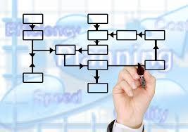 Las empresas aportan conocimiento a la creación de los protocolos de Safe Health Congress
